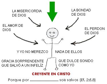 http://www.middletownbiblechurch.org/spanish/dispensa/cap9_archivos/image006.png