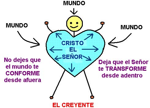 http://www.middletownbiblechurch.org/spanish/whatisap/images/La%20Persona%20%20%20Cap%20-%2012_img_1.jpg
